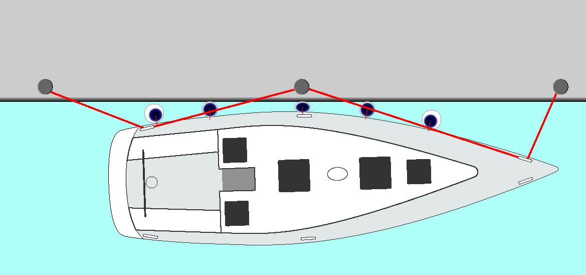 Boat Fender Selection Chart Fendering Tips